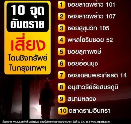 ListepoliceRuesDangereusesBangkok