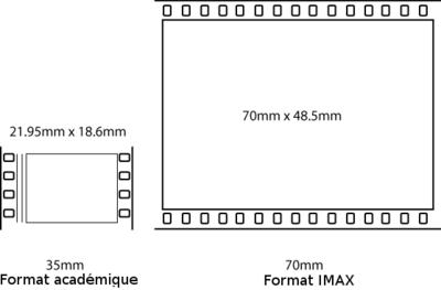 Imax-6