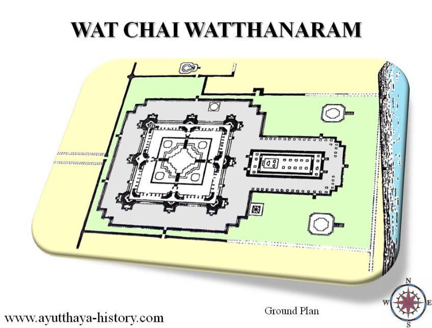 Plan du Wat Chai Watthanaram