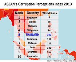 MUSEE CORRUPTION BANGKOK 06